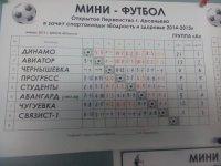 Итоги открытого чемпионата Арсеньева по мини-футболу